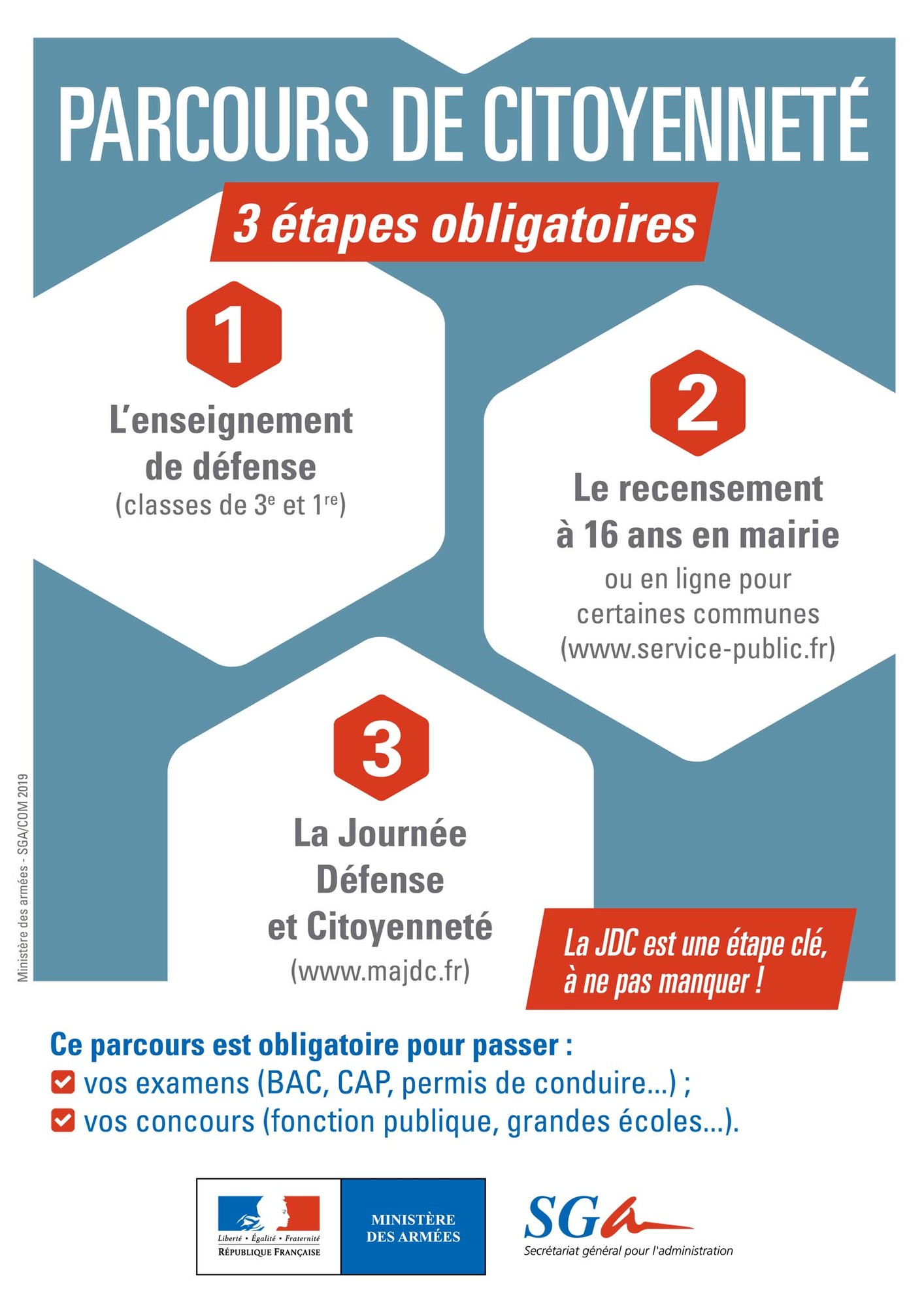 Demarches Administratives Mairie Elliant