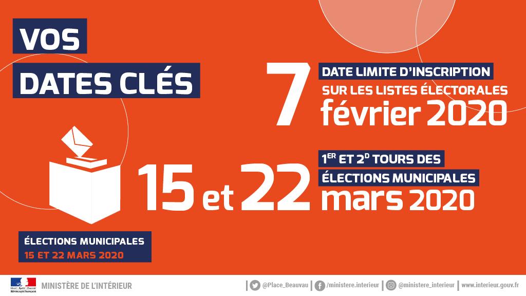 Infographie_Inscription_listes_electorales_2020_Dates_cles